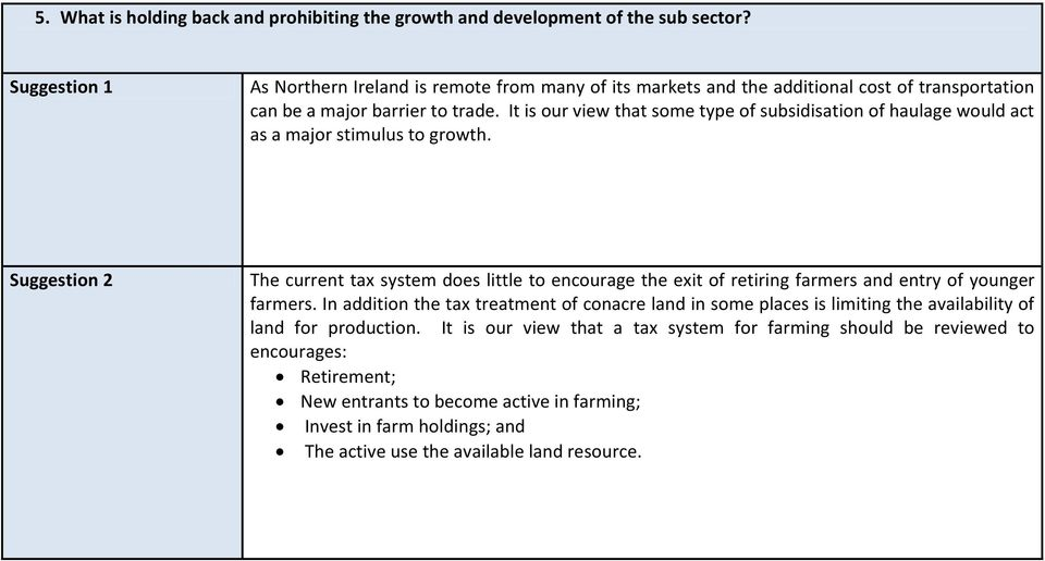 It is our view that some type of subsidisation of haulage would act as a major stimulus to growth.