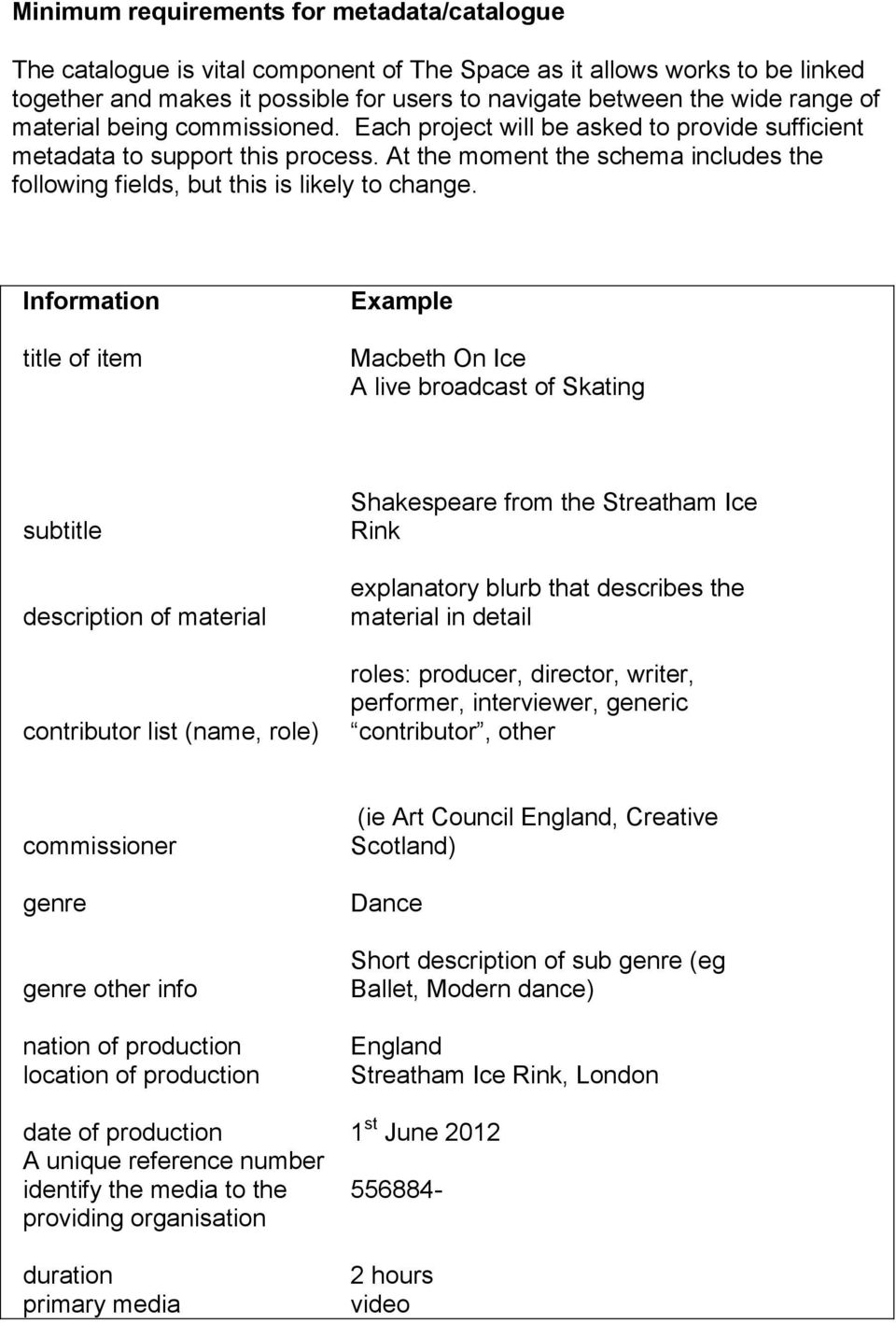 Information title of item Example Macbeth On Ice A live broadcast of Skating subtitle description of material contributor list (name, role) Shakespeare from the Streatham Ice Rink explanatory blurb