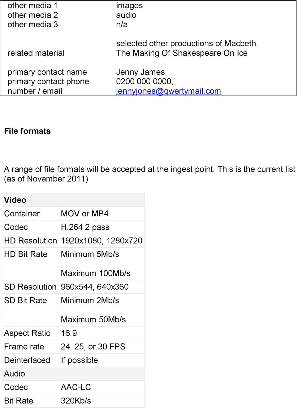 This is the current list (as of November 2011) Video Container Codec MOV or MP4 H.