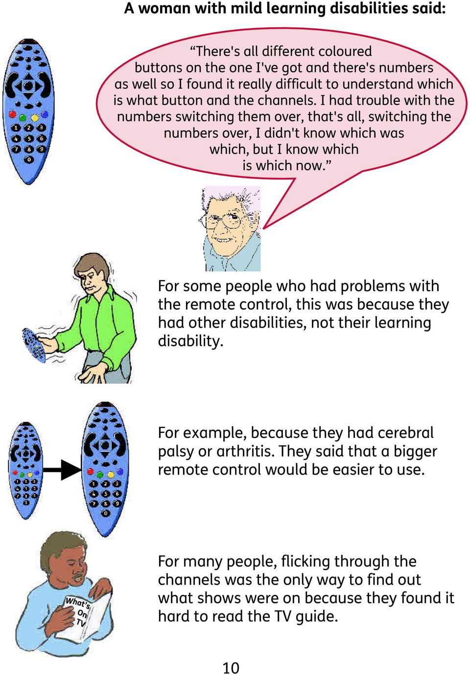 For some people who had problems with the remote control, this was because they had other disabilities, not their learning disability. For example, because they had cerebral palsy or arthritis.
