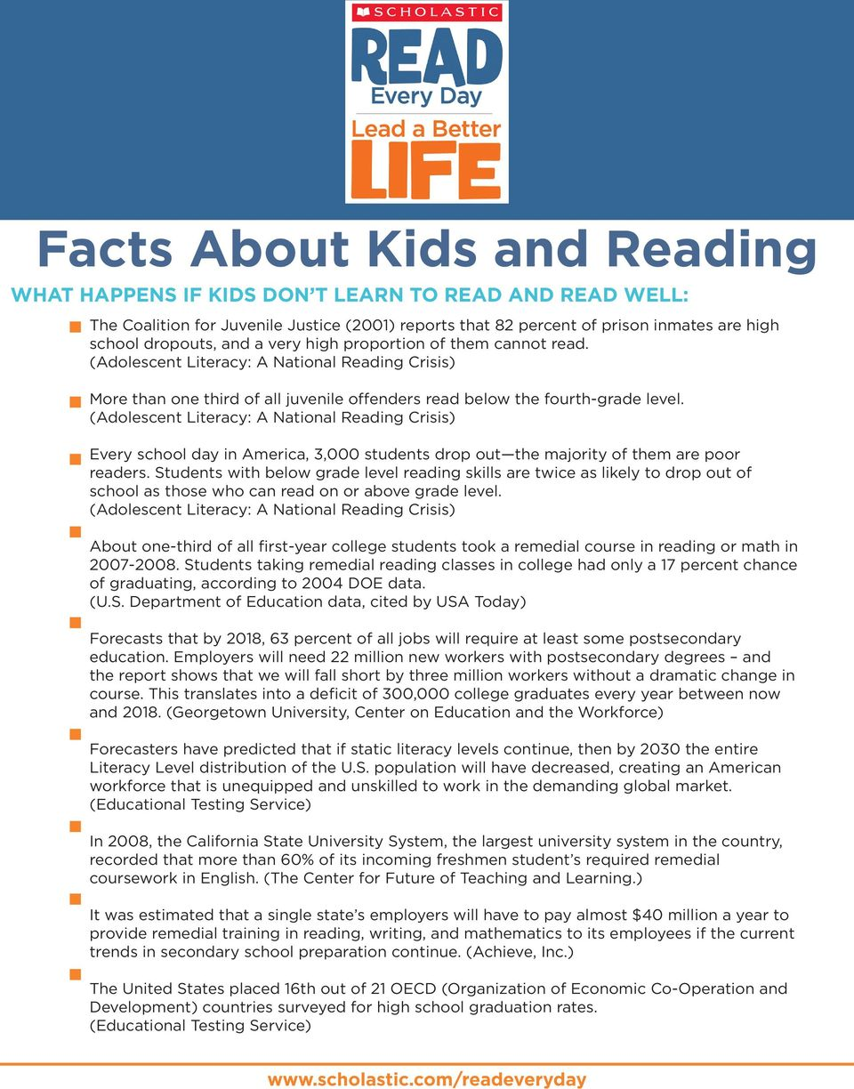 Students with below grade level reading skills are twice as likely to drop out of school as those who can read on or above grade level.