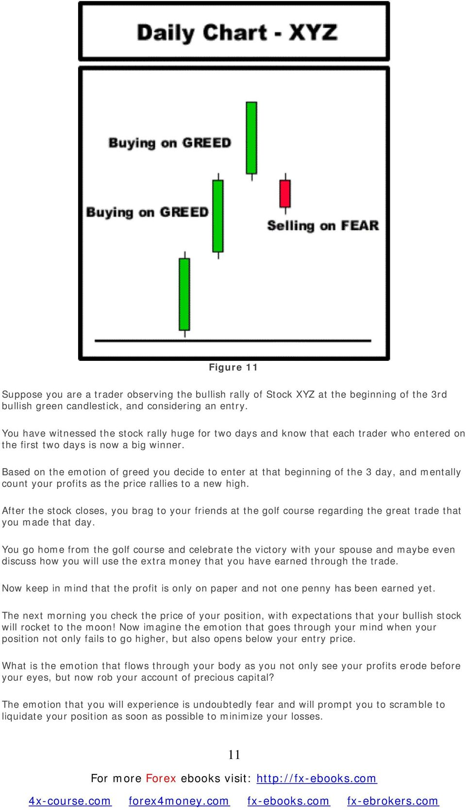 Based on the emotion of greed you decide to enter at that beginning of the 3 day, and mentally count your profits as the price rallies to a new high.
