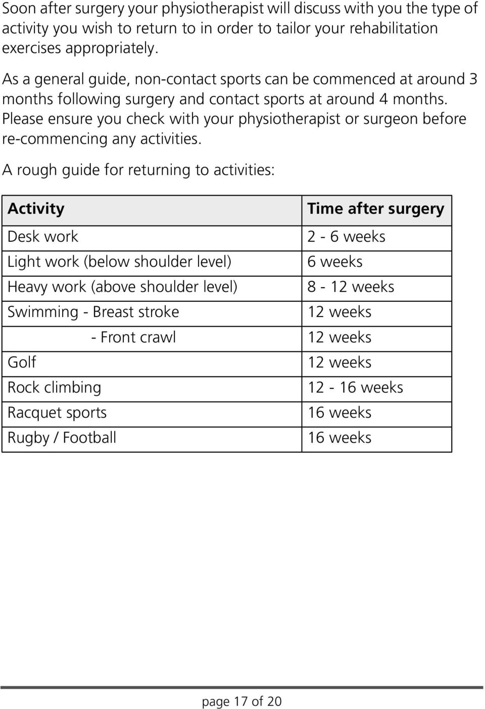 Please ensure you check with your physiotherapist or surgeon before re-commencing any activities.