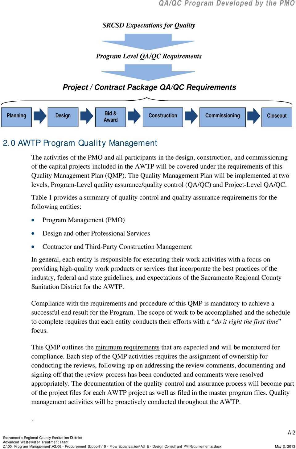 0 AWTP Program Quality Management The activities of the PMO and all participants in the design, construction, and commissioning of the capital projects included in the AWTP will be covered under the