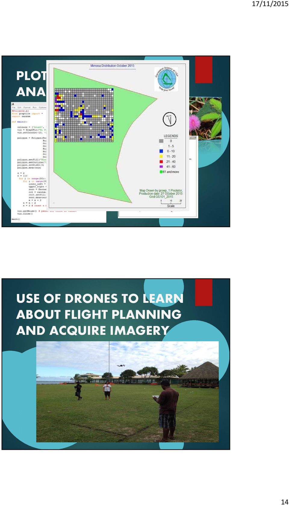 DRONES TO LEARN ABOUT