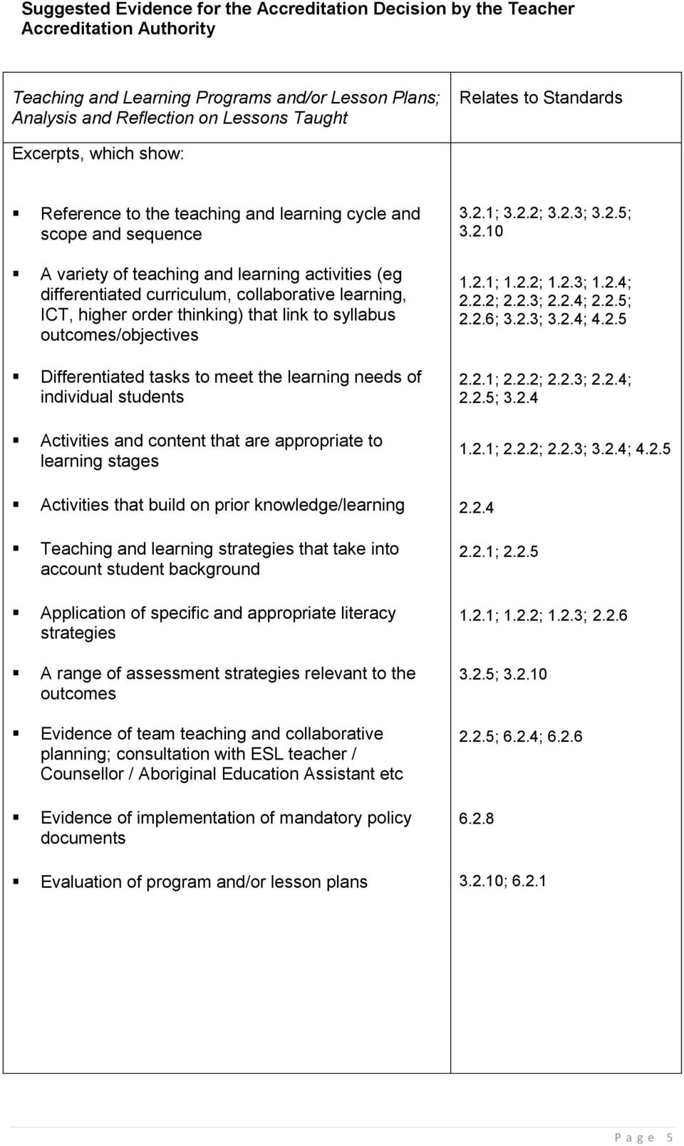 learning, ICT, higher order thinking) that link to syllabus outcomes/objectives Differentiated tasks to meet the learning needs of individual students Activities and content that are appropriate to