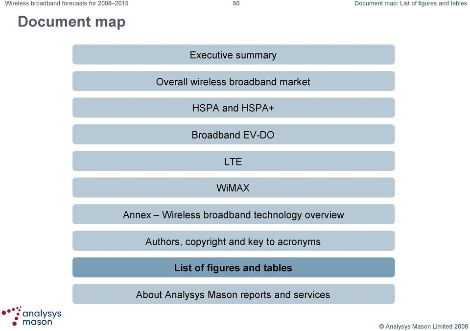 Annex Wireless broadband technology overview Authors, copyright and key to