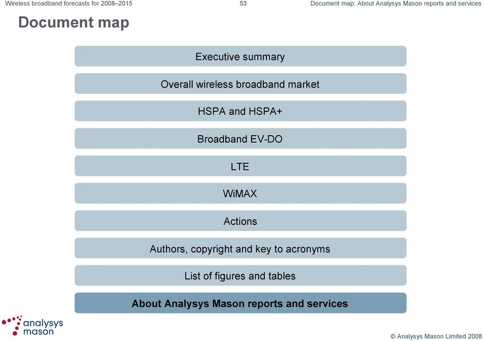 HSPA+ Broadband EV-DO LTE WiMAX Actions Authors, copyright and key to
