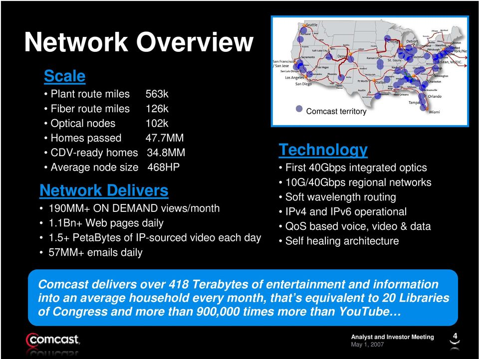 5+ PetaBytes of IP-sourced video each day 57MM+ emails daily Comcast territory Technology First 40Gbps integrated optics 10G/40Gbps regional networks Soft wavelength
