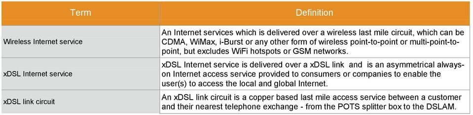 xdsl Internet service is delivered over a xdsl link and is an asymmetrical alwayson Internet access service provided to consumers or companies to enable the user(s) to
