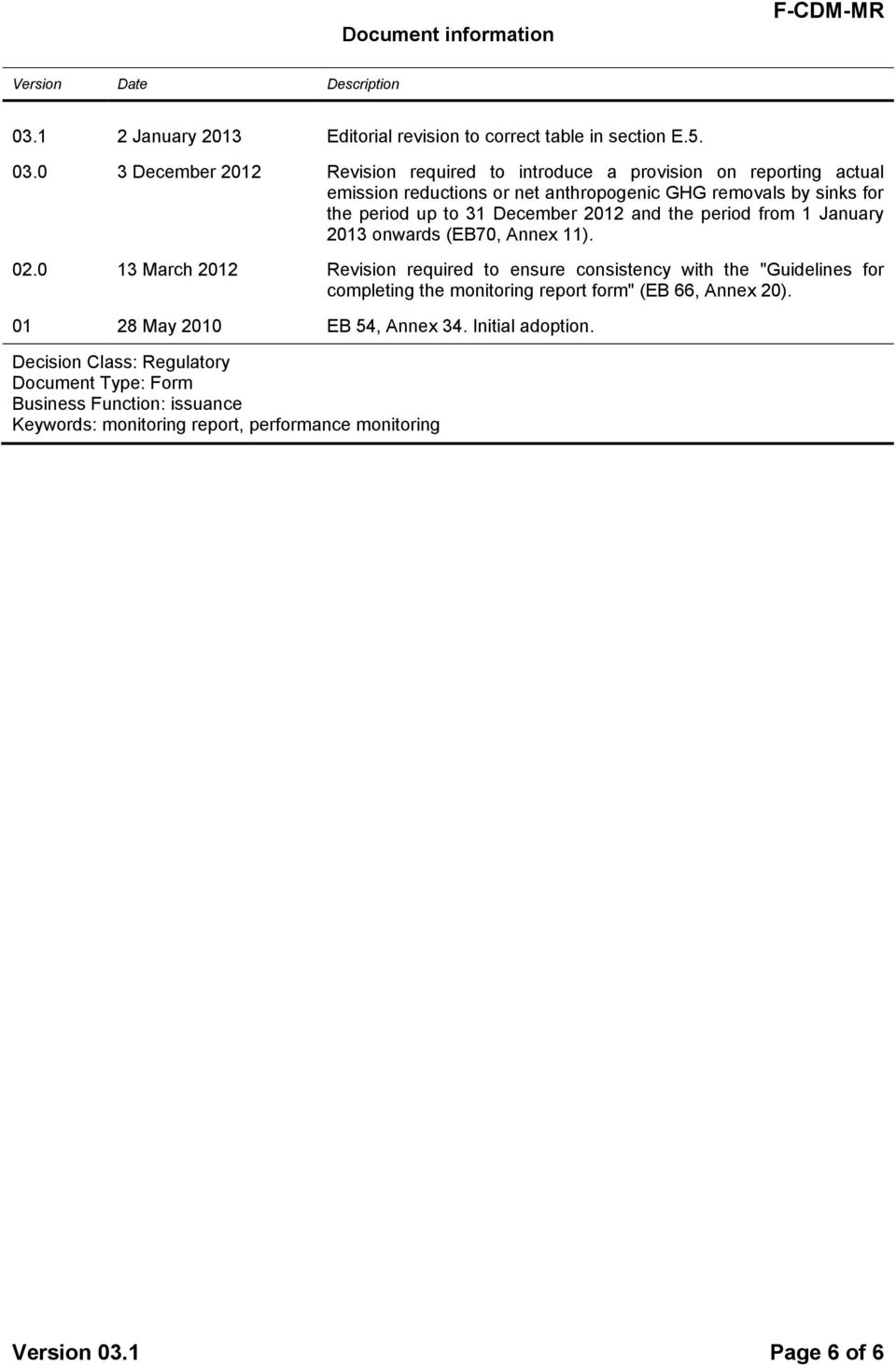 0 3 December 2012 Revision required to introduce a provision on reporting actual emission reductions or net anthropogenic for the period up to 31 December 2012 and the