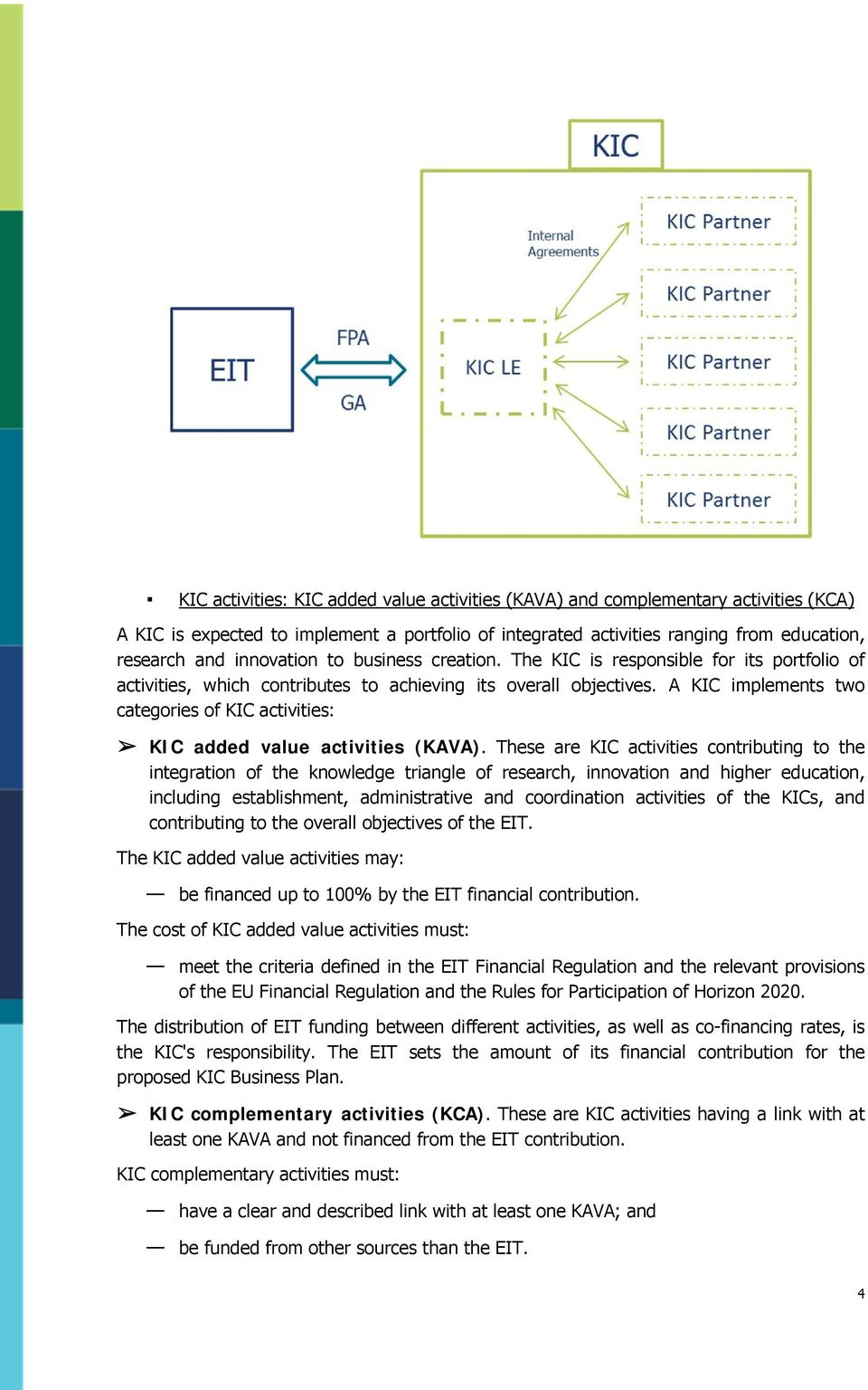 A KIC implements two categories of KIC activities: KIC added value activities (KAVA).
