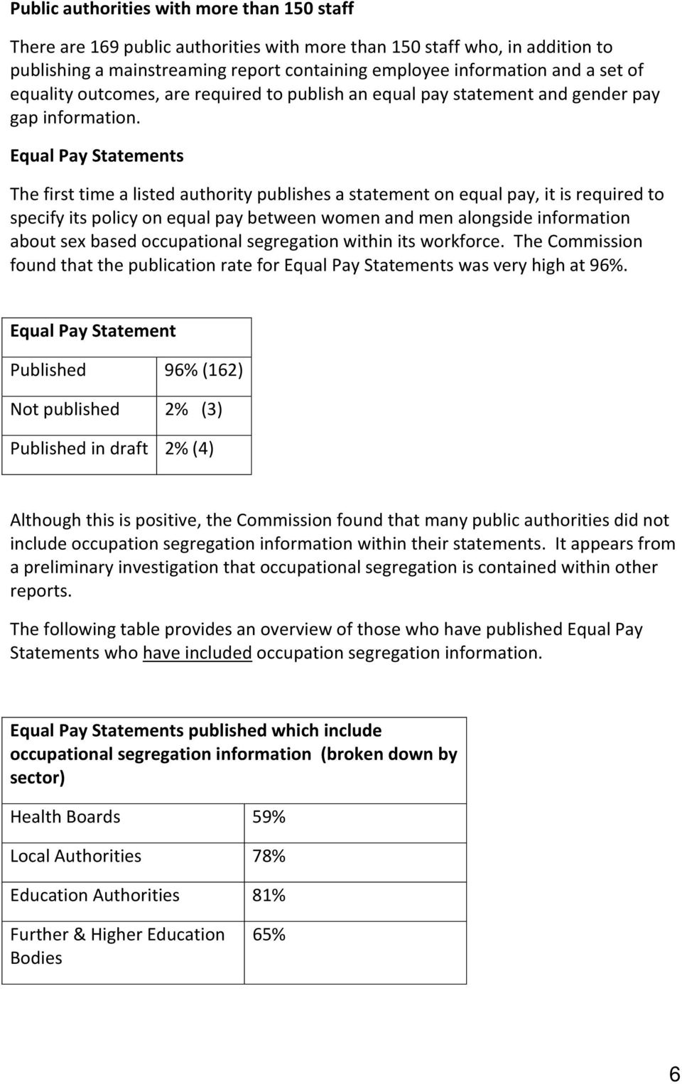 Equal Pay Statements The first time a listed authority publishes a statement on equal pay, it is required to specify its policy on equal pay between women and men alongside information about sex