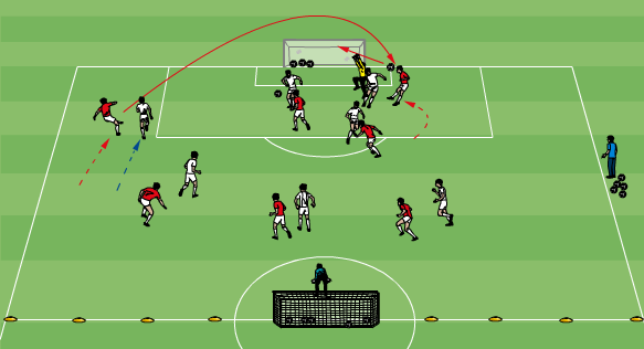 Small-Sided-Game: 8v8 Game Crossing & Heading Theme 20-30 minutes Playing area is half a field. Off-side in effect. Emphasis on scoring from crosses Keep your eyes on the ball.