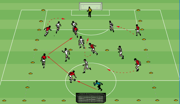 Small-Sided-Game: 8v8 Game Passing & Receiving Theme. 20-30 minutes Playing field of 70x44m. If under pressure take your first touch into space away from the pressure.