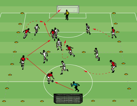 Small-Sided-Game: 8v8 Game Passing & Support Theme #2. 20-30 minutes Playing field of 70x44m. Off-side in effect at the halfway line. Accurate passes with good ball speed.