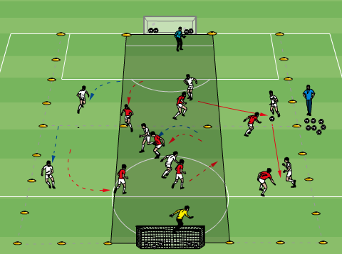 Small-Sided-Game: 8v8 Game Man to Man Defending Theme. 20-30 minutes Playing field of 70x44m, with a central zone approximately one third of the width of the field.
