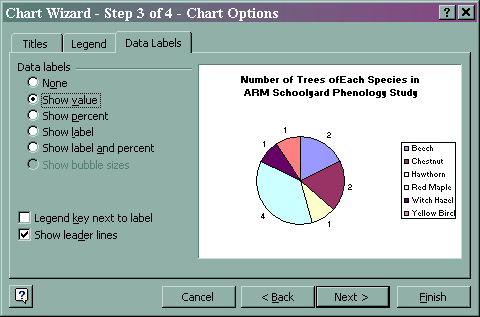 Figure G1-4. Formatting a graph during graph creation in pre-2007 versions of Excel. Left: Source Data dialog box, with view of graph and option to change source data.