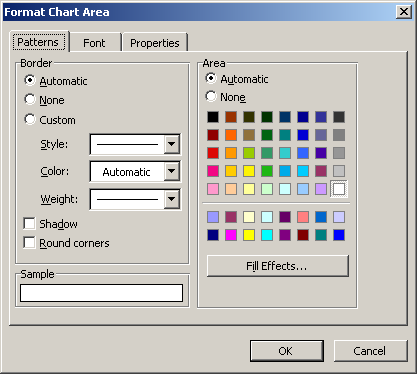 Figure G1-5. Some commands for editing and formatting graphs in pre-2007 versions of Excel.
