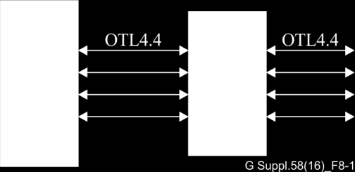 8.1 OTL4.4 structure The original purpose of the OTL4.4 interface, as defined in clause 8.1 and Annex C of [ITU-T G.