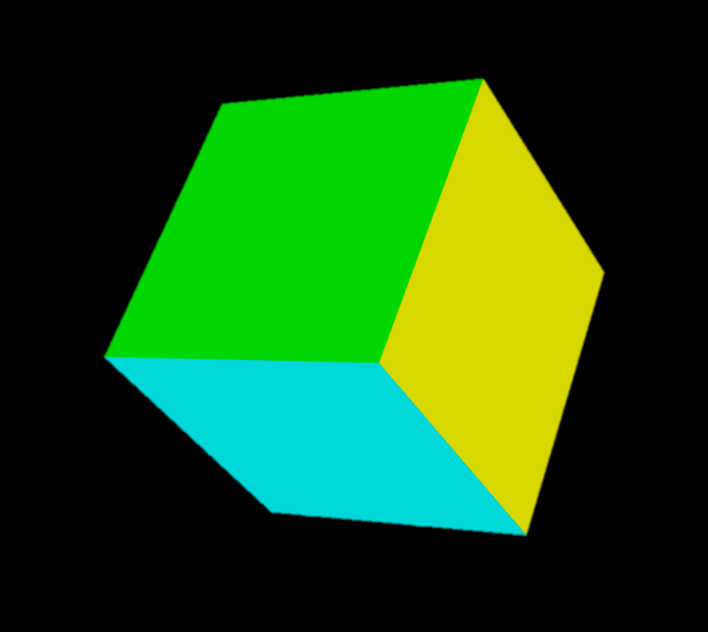 Sample Case Study the Counters with the ComplexCube SimpleCube sample from the ARM Mali OpenGL ES SDK for Android Draw triangles randomly