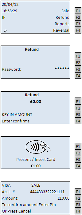 Refund Chip and PIN 1. From the main screen select Refund (F2). 2. The terminals will prompt for a supervisor code to proceed with the refund. 3. The terminal will prompt for the transaction value.
