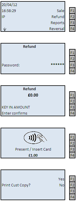 Contactless 1. From the main menu select Refund (F2) 2. The terminals will prompt for a supervisor code to proceed with the refund. 3. The terminal will prompt for the transaction value.