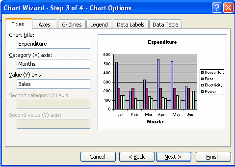 Now use the same technique to reduce the size of the chart. Task 4: Deleting Charts Make sure the chart is selected(the small black markers are visible).