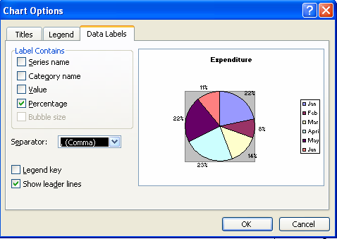 Task 11: Adding data labels to a chart Open cash3 worksheet and change chart type to pie chart.
