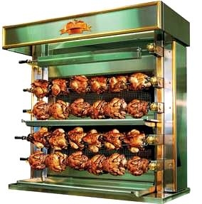 Supply and Demand Dramatic increase in broiler consumption for a variety of reasons: 1.Increased Health Perception: healthier protein to consume 2.Increase in Convenience vs.