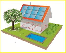1. Solar Energy- TO US EACH PROJECT IS AN EXLUSIVE Solar energy is an alternative energy source that involves harnessing the radiant light energy emitted by the sun and converting it into electricity