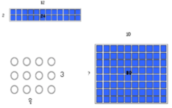 4 lots of 5 - using Numicon Inverse operations Trios can be used to model the 4 related multiplication and