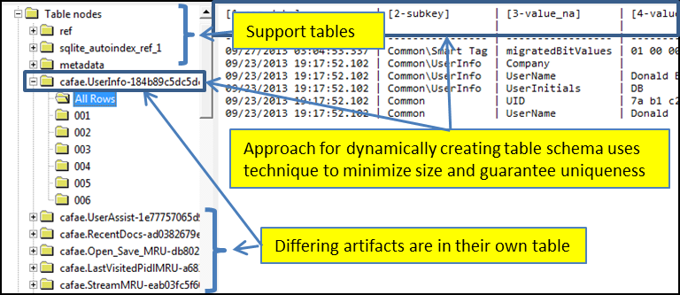 database that was generated originally from csvdx, the artifacts will be merged into the appropriate likeartifact tables, and (c) on subsequent runs of csvdx, one can use completely different CSV