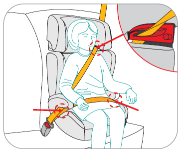 Page 19 Place the booster seat firmly against the back of a forward-facing vehicle seat in a position equipped with a vehicle shoulder-and-lap belt.