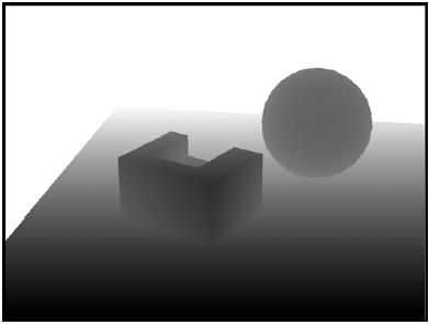 Shadow Map Generation scene is rendered from the position of the light