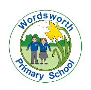 Wordsworth Primary School Assessment Policy Rationale The primary purpose of assessment is to make informed professional judgements about pupils and their progress and therefore optimise the learning