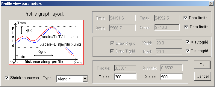 Note that you can change size of the canvas in pixels and definition (along X or along Y) of the horizontal