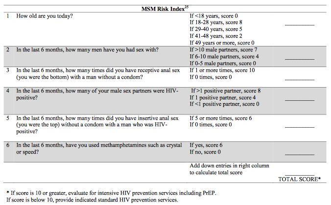 Consider Using an Objective Tool to Assess Risk Example 1: MSM Risk Index from