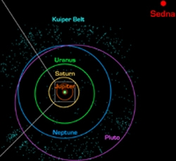 Relicts of the Solar System history: Sedna trans-neptunian object discovered in 2003
