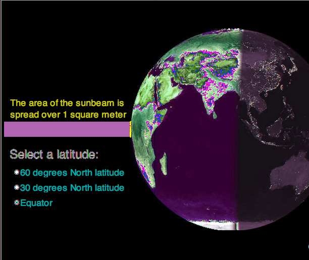 Climate: Some Basic Facts Equator