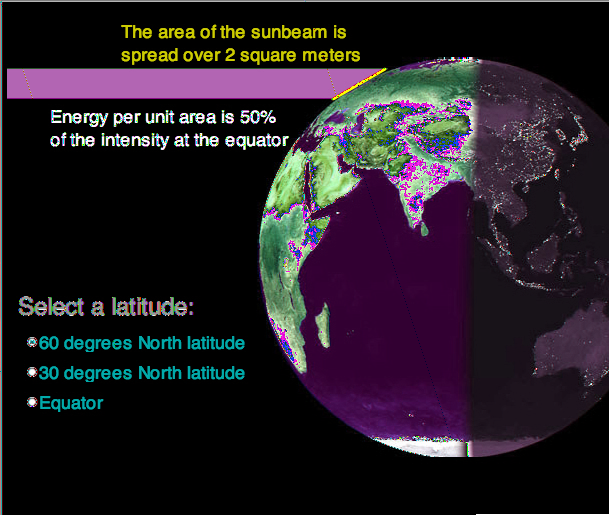 Climate: Some Basic Facts Equator receives more