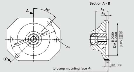 THROUGH DRIVE SPECIFICATIONS K07 FLANGE: SAE-C Coupling to adapt spline shaft = 11/4-14 teeth 12/24 DP (SAE-C) A10VSO71 10.51(267) 2.18 (55.
