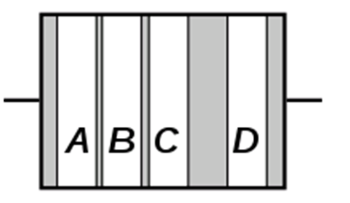 Resistor Color Code Resistor Color Code To distinguish left from right there is a gap between the C and D bands.