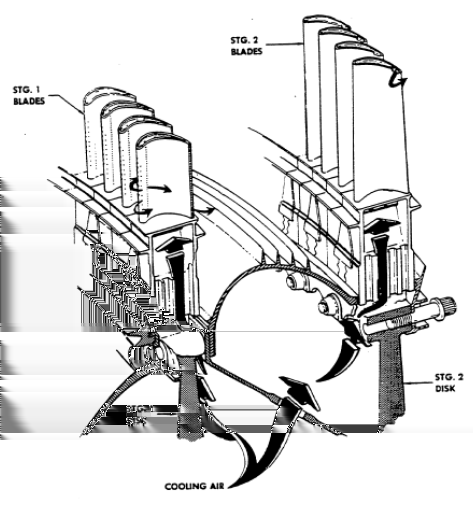 Performance Adaptation Of Gas Turbines For Power Generation