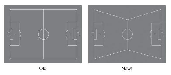 game of soccer Playfield boundaries: 2D continuous space