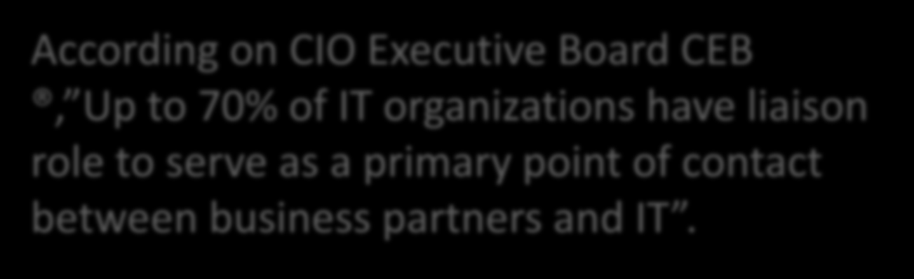 Survey at our group in LinkedIn According on CIO Executive Board CEB, Up to 70% of IT organizations have liaison role to serve as a primary point of contact between