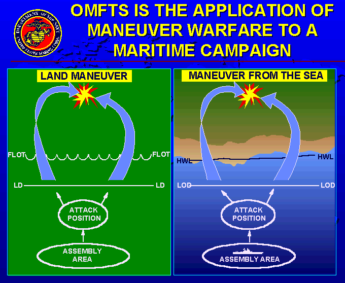 Operational Maneuver from the Sea (OMFTS)(Continued) Additionally, in the concept of OMFTS, Naval forces dispense with previous amphibious methods in which operational phases, pauses, and