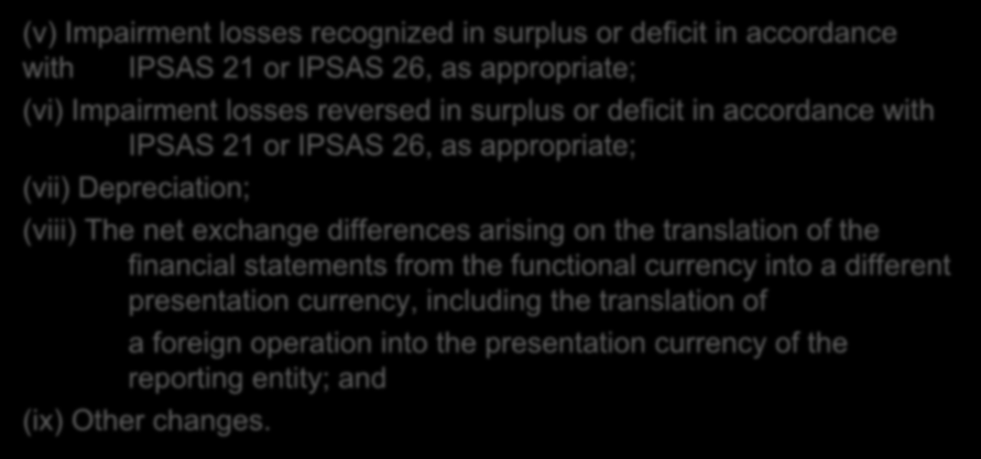 Disclosure for Each Class of PPE (v) Impairment losses recognized in surplus or deficit in accordance with IPSAS 21 or IPSAS 26, as appropriate; (vi) Impairment losses reversed in surplus or deficit