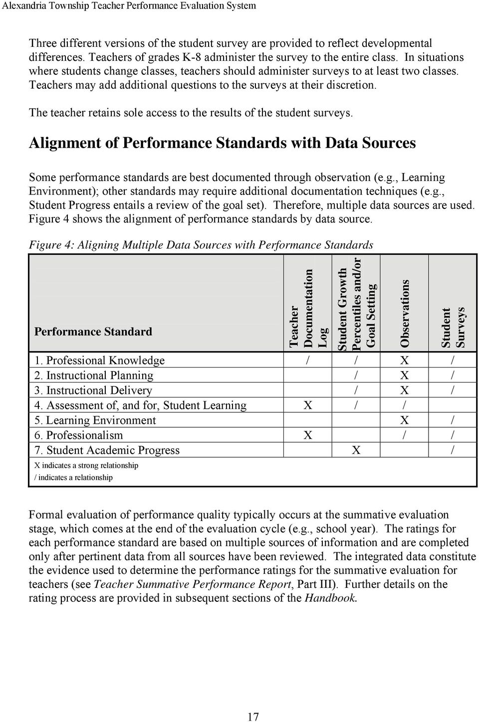 The teacher retains sole access to the results of the student surveys. Alignment of Performance Standards with Data Sources Some performance standards are best documented through observation (e.g., Learning Environment); other standards may require additional documentation techniques (e.