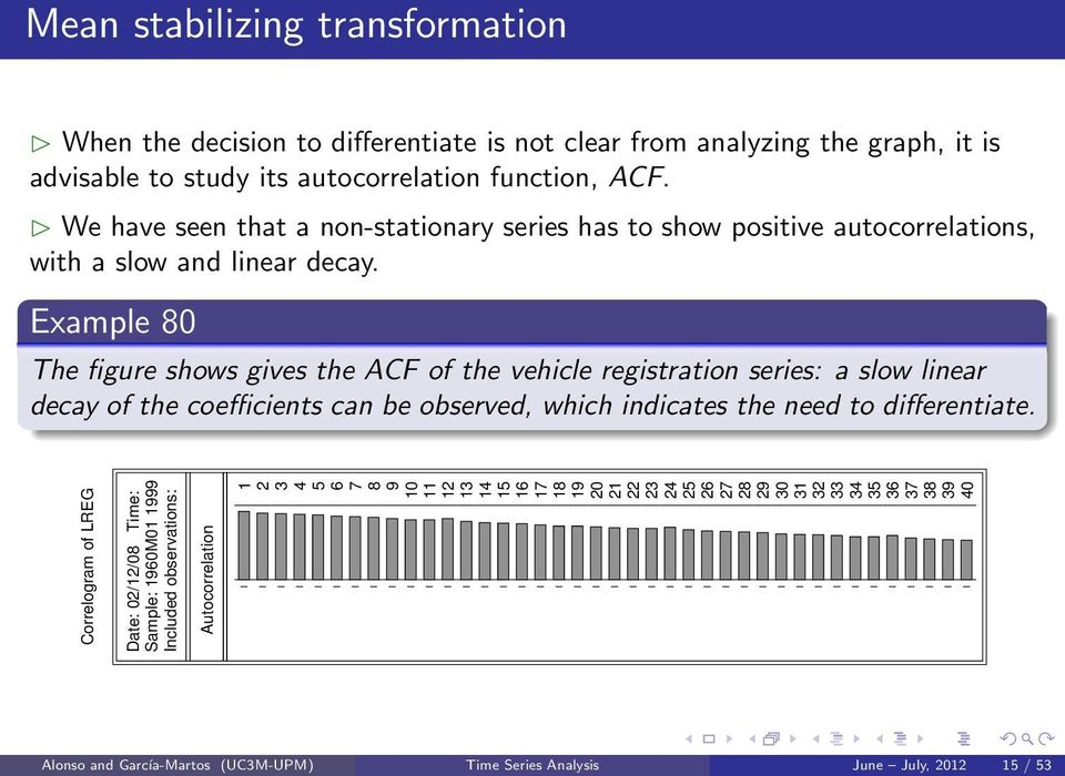 Example 80 The figure shows gives the ACF of the vehicle registration series: a slow linear decay of the coefficients can be observed, which indicates the need to differentiate.
